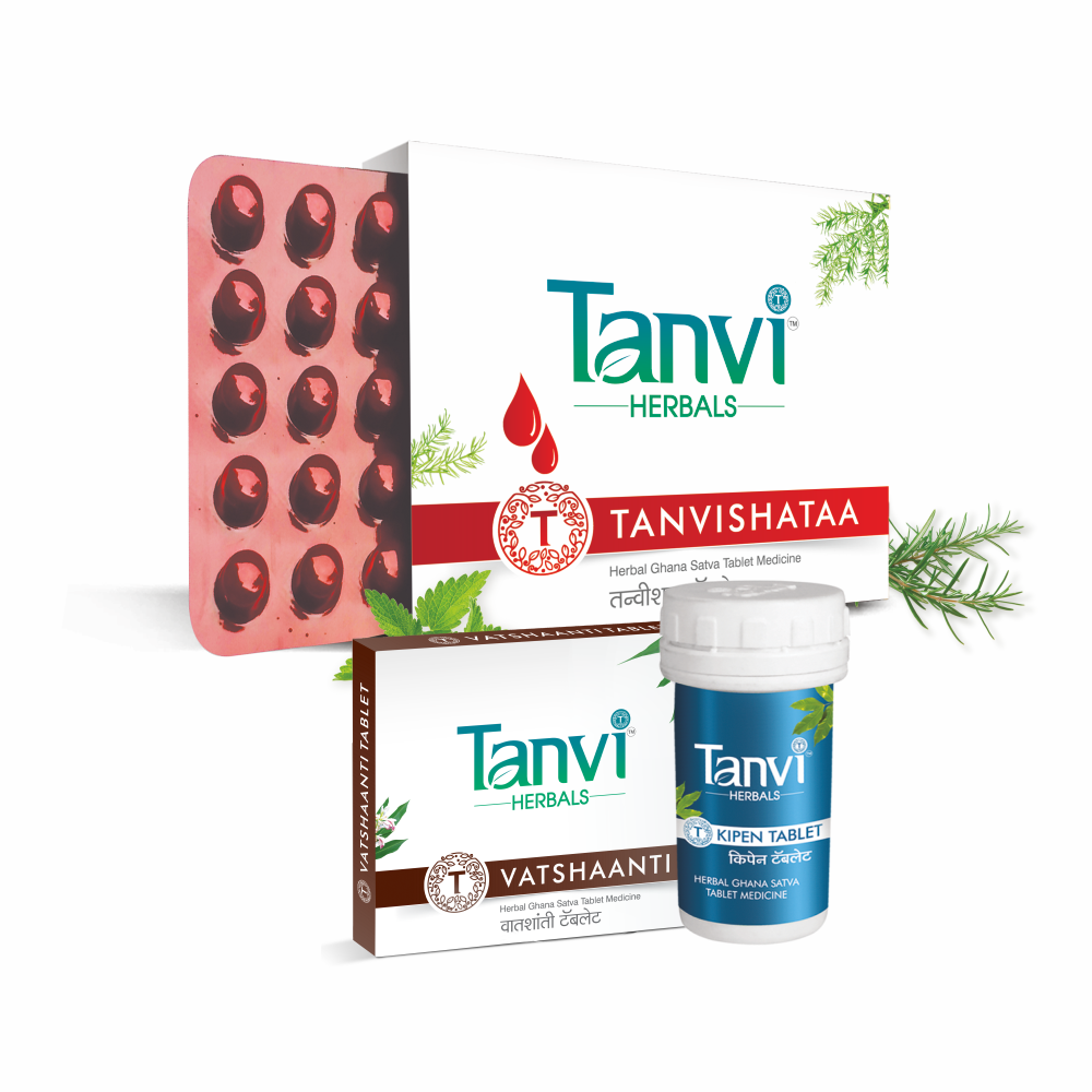 NO-PAIN KIT: Herbal Treatment Medicine for Body Pain